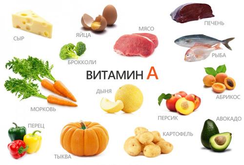 vitamin-a-2