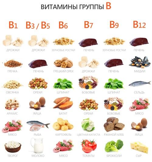 vitamin-b-2